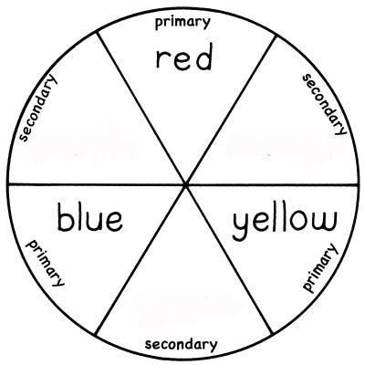 Color Wheel Coloring Page Color Wheel Coloring s